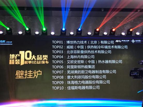 博世壁挂炉及燃气热水器荣膺地产精装十大品类TOP10