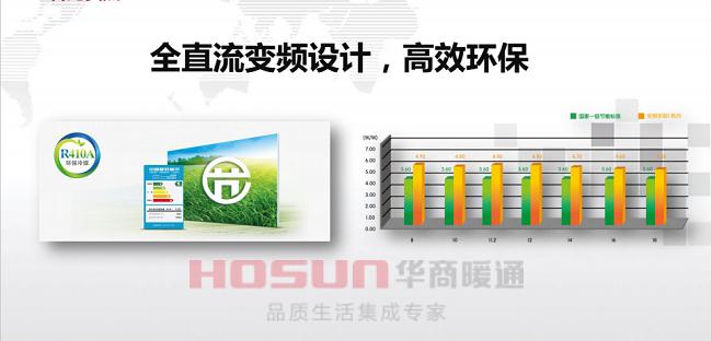 国产家用中央空调哪个品牌好呢?